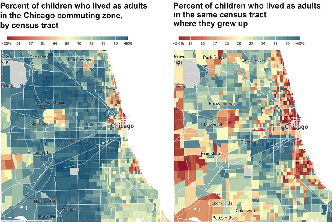 Opportunity Atlas Data